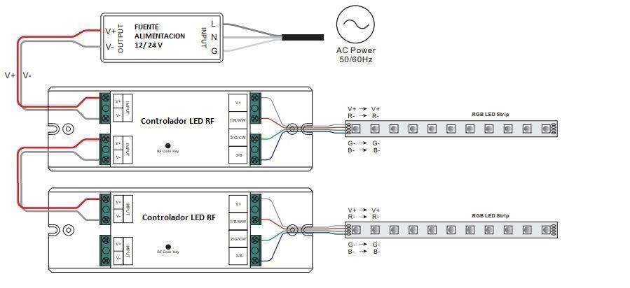 diagrama controlador RGB