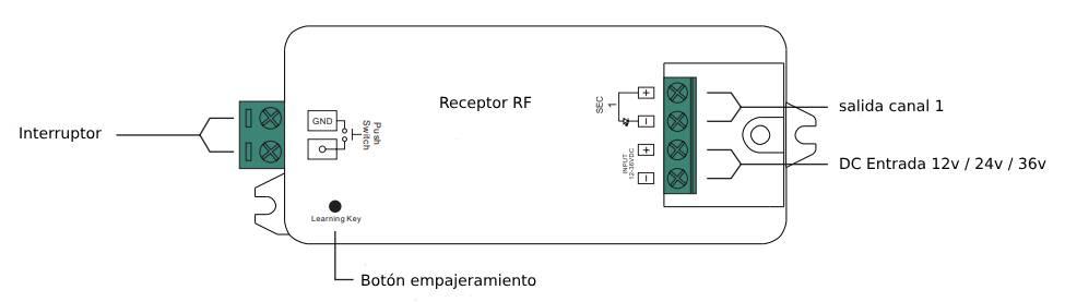 GPT-1C9A1236 esquema principal