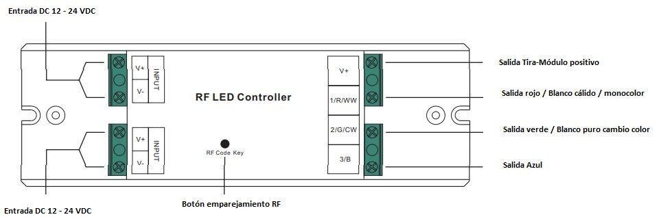 esquema controlador Mando regulador tira led