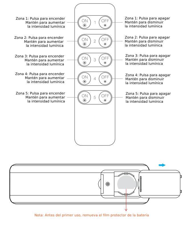 Mando regulador Remoto RF 5 zonas instrucciones