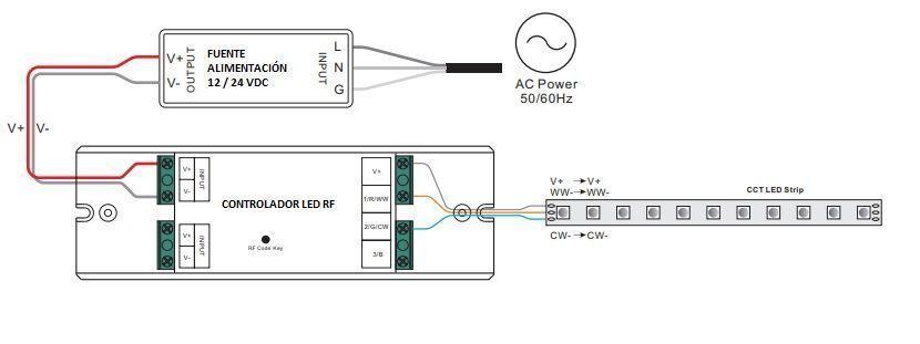 diagrama controlador CCT