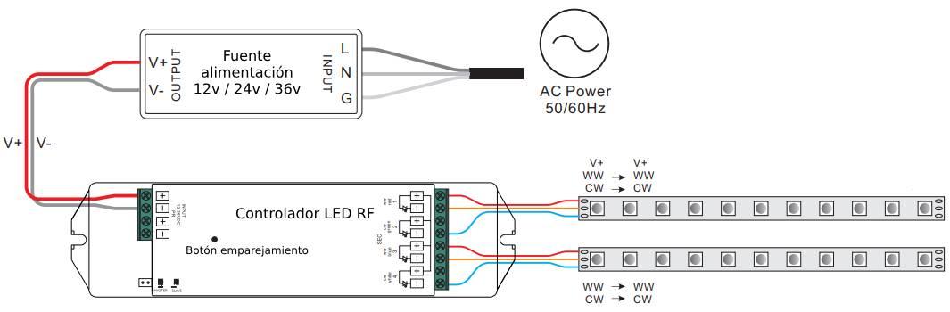 esquema GPT-4C8A1236 CCT