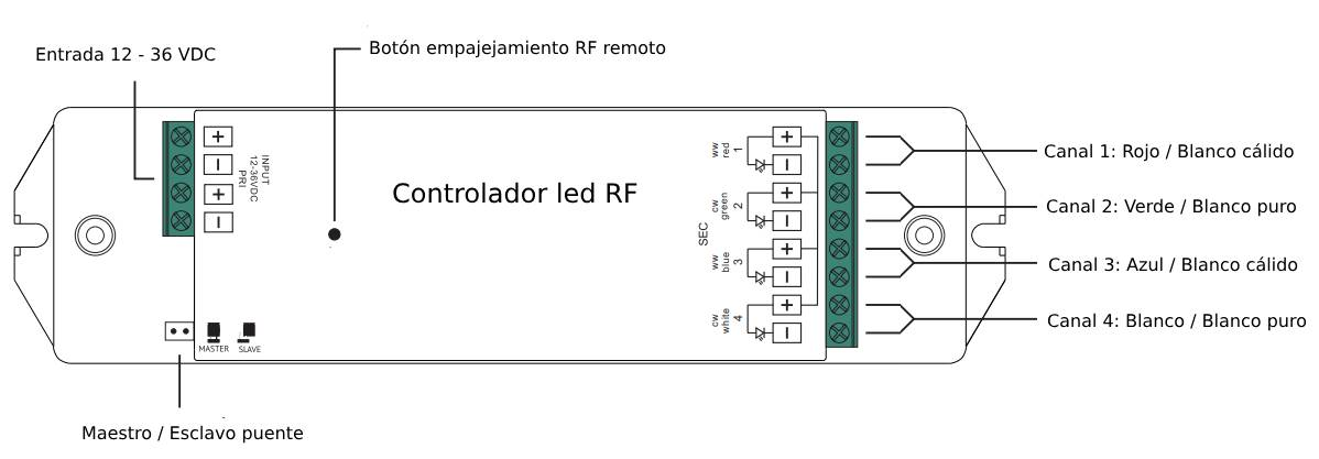 esquema GPT-4C8A1236 principal