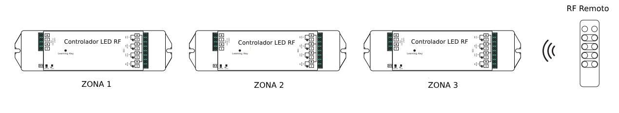 esquema GPT-4C8A1236-varias zonas1
