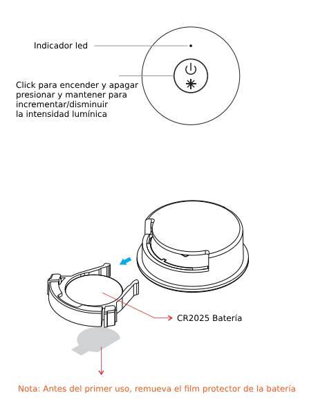 esquema-GPT-128331S Mando regulador Mini radiofrecuencia
