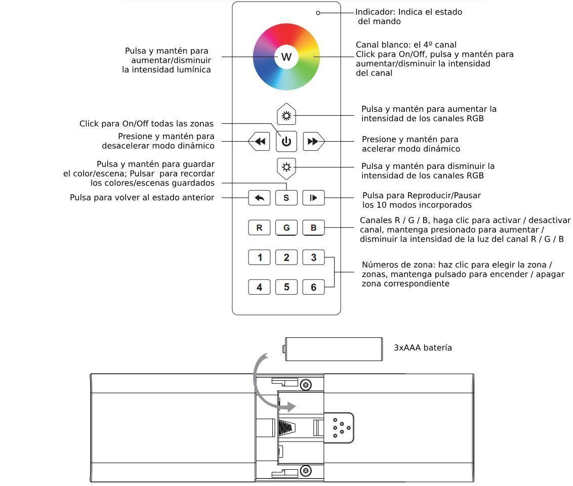 GPT-M700RGBW-intrucciones